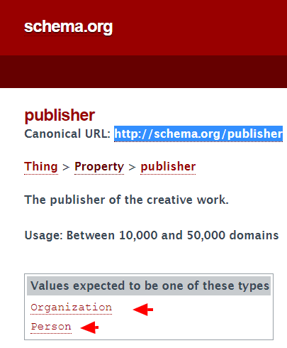 микроразметка publisher