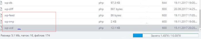 странные файлы в wordpress