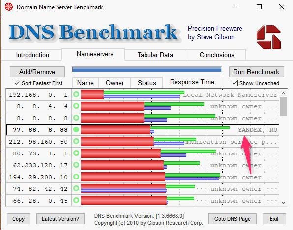 результаты DNS Benchmark с Яндекс