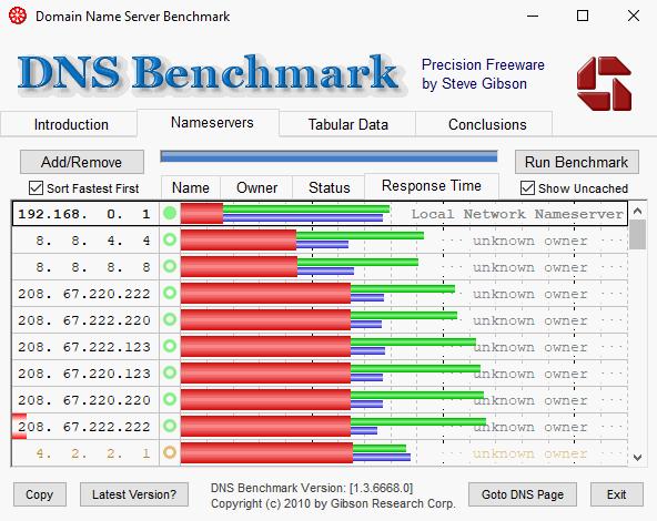 результаты DNS Benchmark