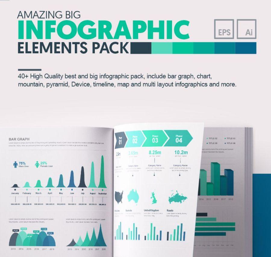 Большой бандл элементов инфографики на тему креативный дизайн
