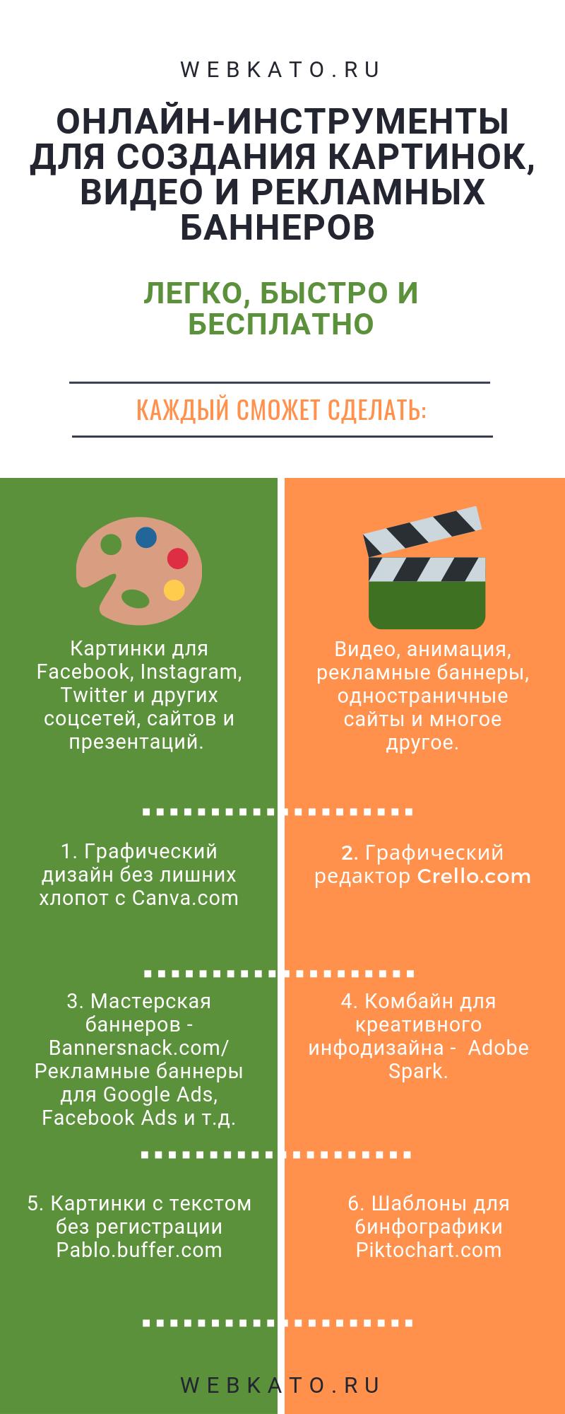 4 бесплатных инструмента для создания баннера и любой инфографики