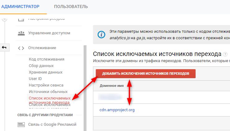 исключить домен - cdn.ampproject.org
